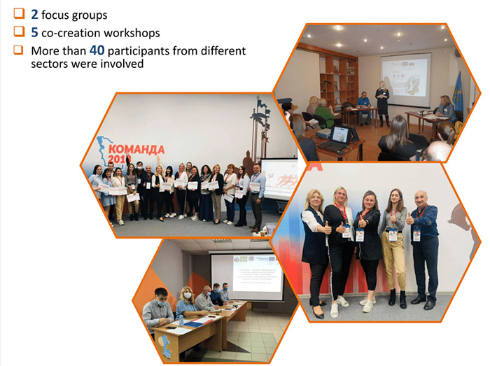 One of the activity slides: 2 focus groups, 5 co-creation workshops, over 40 participants.